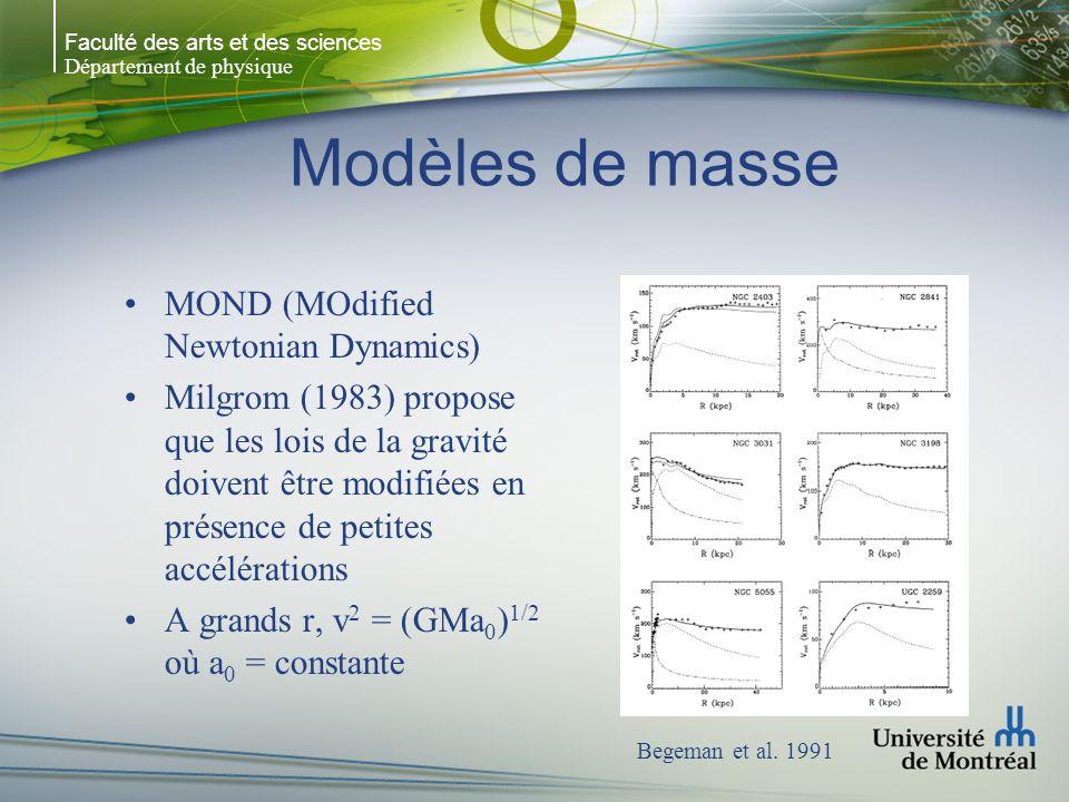 Faculté des arts et des sciences Département de physique Modèles de masse MOND (MOdified Newtonian Dynamics) Milgrom (1983) propose que les lois de la gravité doivent être modifiées en présence de petites accélérations A grands r, v 2 = (GMa 0 ) 1/2 où a 0 = constante Begeman et al.