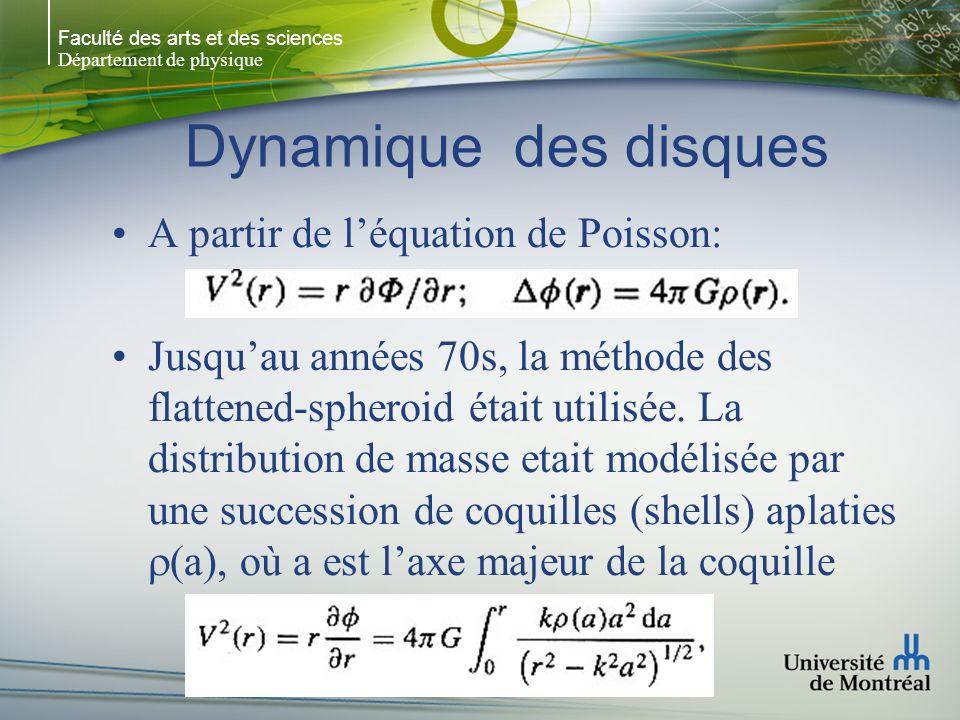 Faculté des arts et des sciences Département de physique Dynamique des disques Laplatissement de la coquille est donnée par (1 – k 2 ) 1/2, k est le rapport daxes Lavantage de ce modèle est que V(r) dépend seulement de (a < r) parce que le potentiel à lintérieur de la coquille est constant