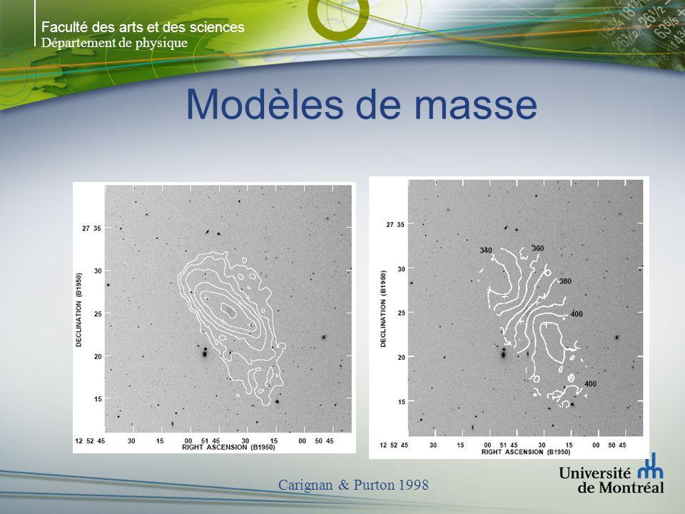 Faculté des arts et des sciences Département de physique Modèles de masse Carignan & Purton 1998