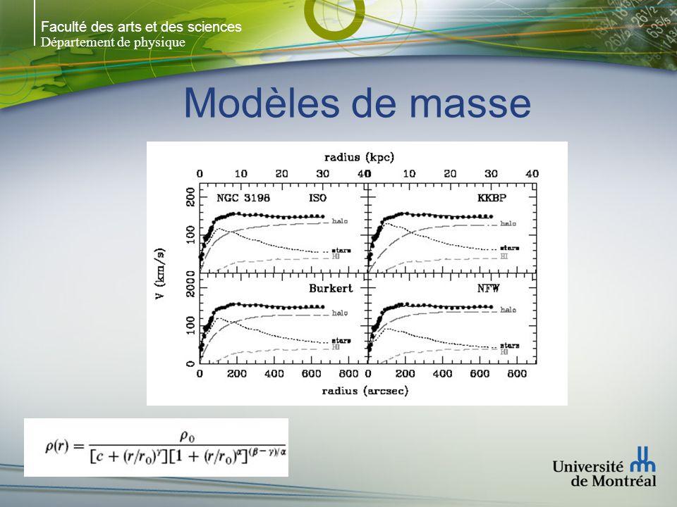 Faculté des arts et des sciences Département de physique Modèles de masse