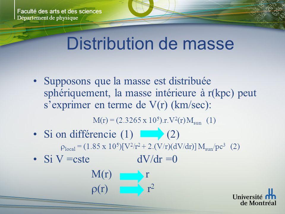 Faculté des arts et des sciences Département de physique Distribution de masse Supposons que la masse est distribuée sphériquement, la masse intérieure à r(kpc) peut sexprimer en terme de V(r) (km/sec): M(r) = (2.3265 x 10 5 ).r.V 2 (r) M sun (1) Si on différencie (1) (2) local = (1.85 x 10 5 )[V 2 /r 2 + 2.(V/r)(dV/dr)] M sun /pc 3 (2) Si V =cste dV/dr =0 M(r) r (r) r 2