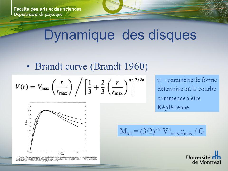 Faculté des arts et des sciences Département de physique Dynamique des disques Disque infiniment mince (Freeman 1970) Freeman 1970