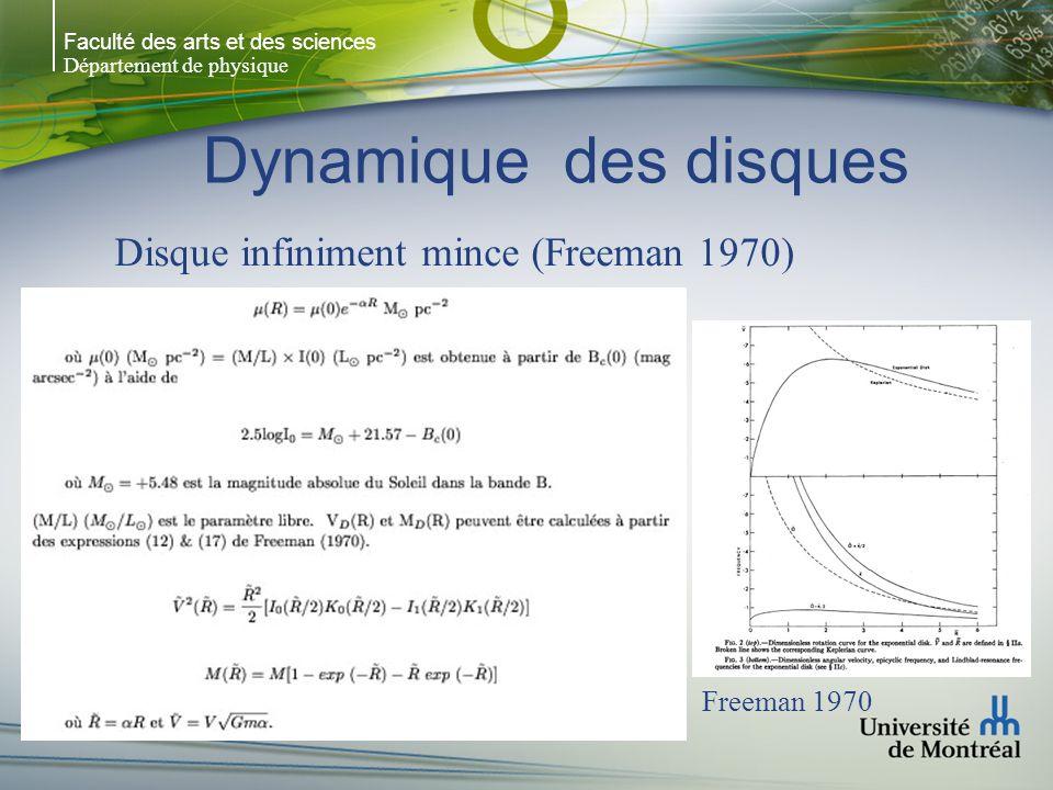 Faculté des arts et des sciences Département de physique Dynamique des disques Carignan 1983 Infiniment mince c/a ~ 0.2