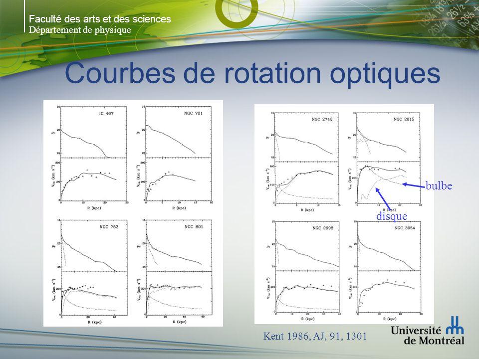 Faculté des arts et des sciences Département de physique Courbes de rotation optiques Kent 1986, AJ, 91, 1301 disque bulbe