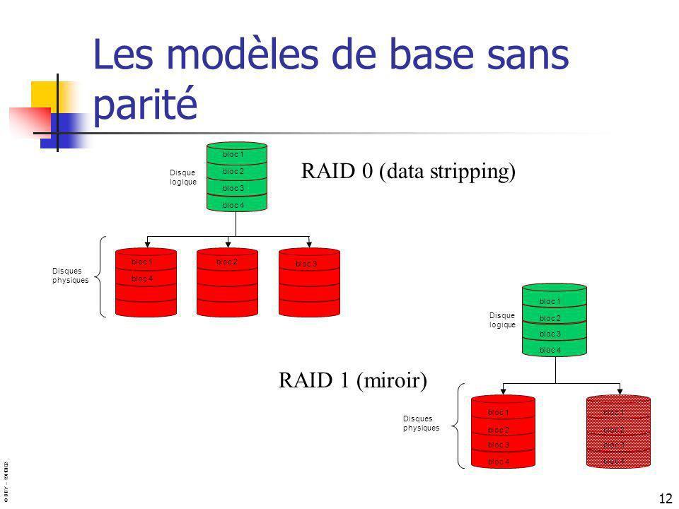 © BBY – 19/10/02 12 Les modèles de base sans parité Disques physiques bloc 1 bloc 2 bloc 3 bloc 4 bloc 1bloc 2 bloc 3 bloc 4 Disque logique RAID 0 (da