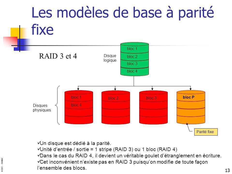 © BBY – 19/10/02 13 Les modèles de base à parité fixe Un disque est dédié à la parité. Unité dentrée / sortie = 1 stripe (RAID 3) ou 1 bloc (RAID 4) D