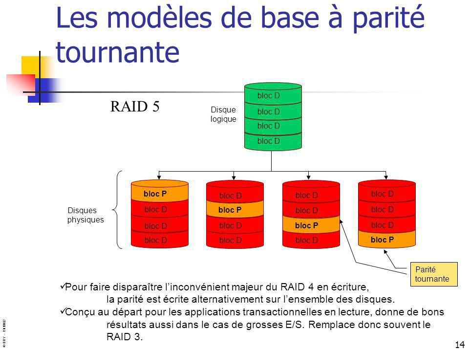 © BBY – 19/10/02 14 Les modèles de base à parité tournante Disques physiques bloc D Disque logique bloc Pbloc D bloc P bloc D Parité tournante RAID 5