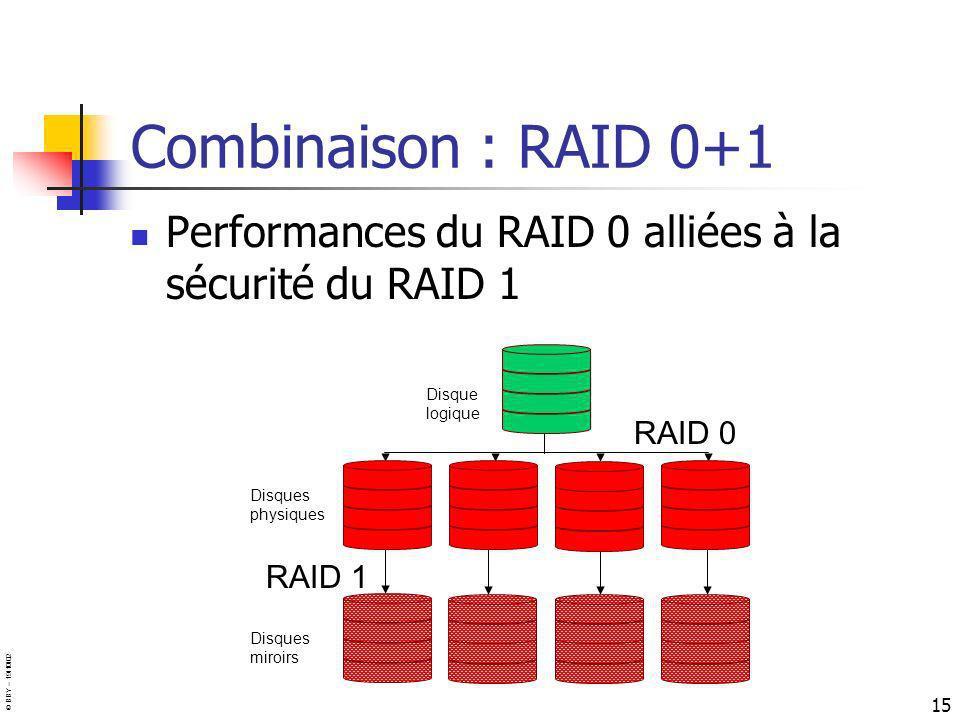 © BBY – 19/10/02 15 Combinaison : RAID 0+1 Performances du RAID 0 alliées à la sécurité du RAID 1 Disques physiques Disque logique Disques miroirs RAI