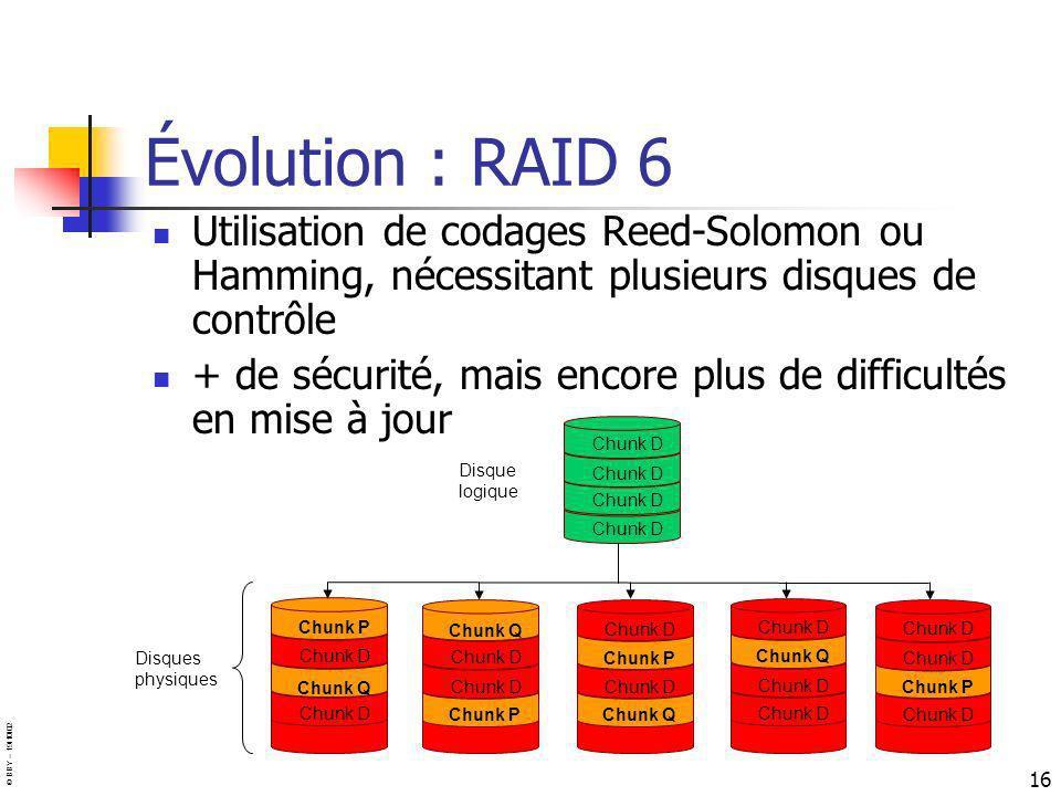 © BBY – 19/10/02 16 Évolution : RAID 6 Utilisation de codages Reed-Solomon ou Hamming, nécessitant plusieurs disques de contrôle + de sécurité, mais e