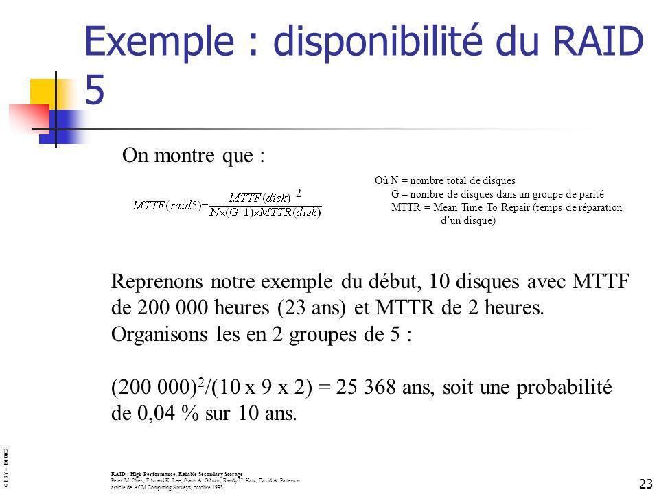 © BBY – 19/10/02 23 Exemple : disponibilité du RAID 5 Reprenons notre exemple du début, 10 disques avec MTTF de 200 000 heures (23 ans) et MTTR de 2 h