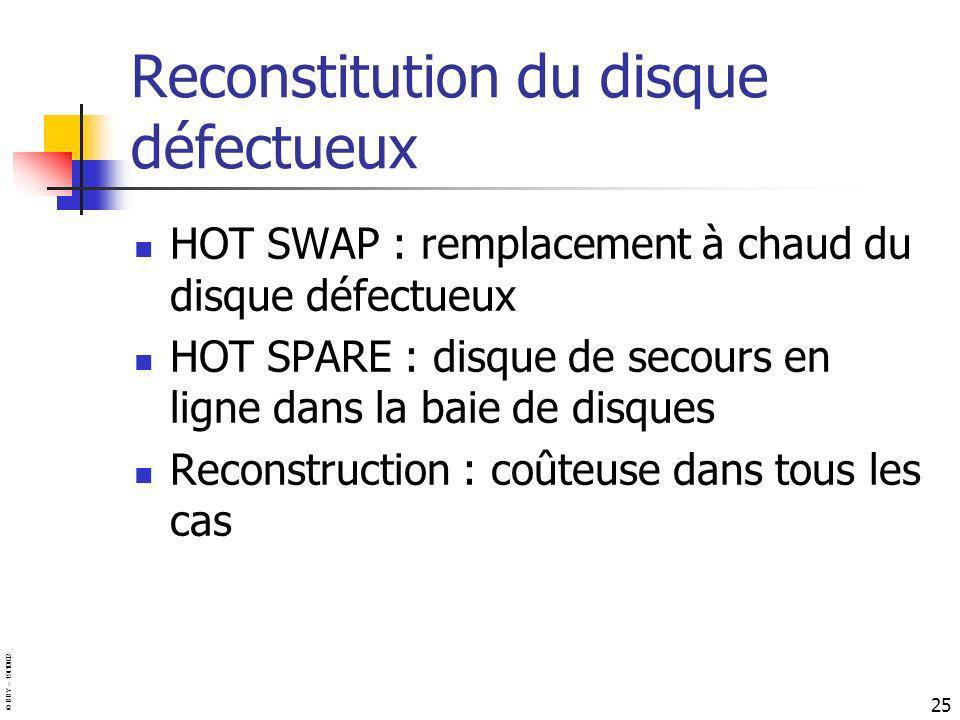 © BBY – 19/10/02 25 Reconstitution du disque défectueux HOT SWAP : remplacement à chaud du disque défectueux HOT SPARE : disque de secours en ligne da
