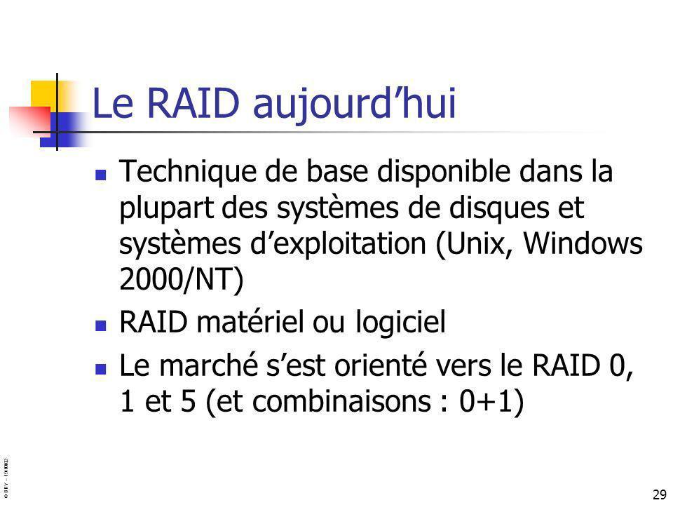© BBY – 19/10/02 29 Le RAID aujourdhui Technique de base disponible dans la plupart des systèmes de disques et systèmes dexploitation (Unix, Windows 2