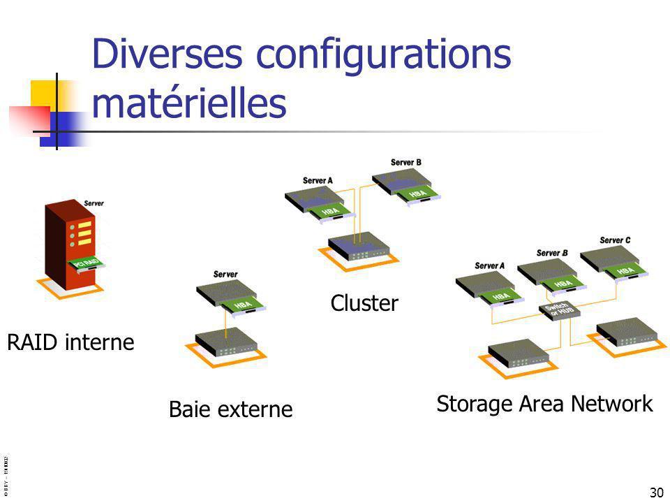 © BBY – 19/10/02 30 Diverses configurations matérielles RAID interne Baie externe Cluster Storage Area Network