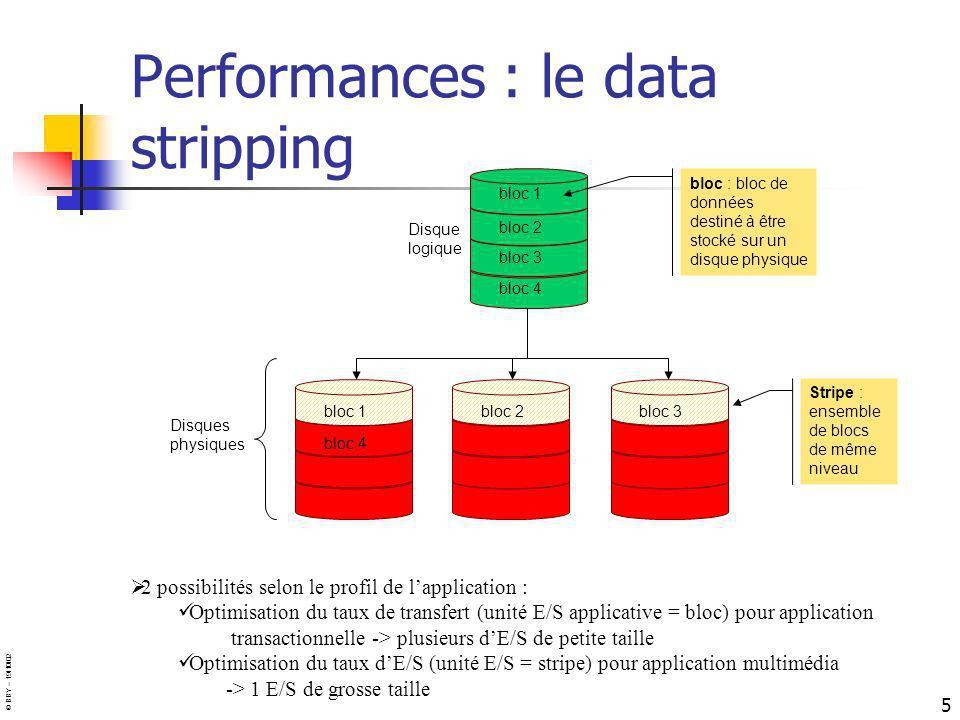 © BBY – 19/10/02 5 Performances : le data stripping Disques physiques bloc 1 bloc 2 bloc 3 bloc 4 bloc 1bloc 2 bloc 3 bloc 4 Disque logique Stripe : e