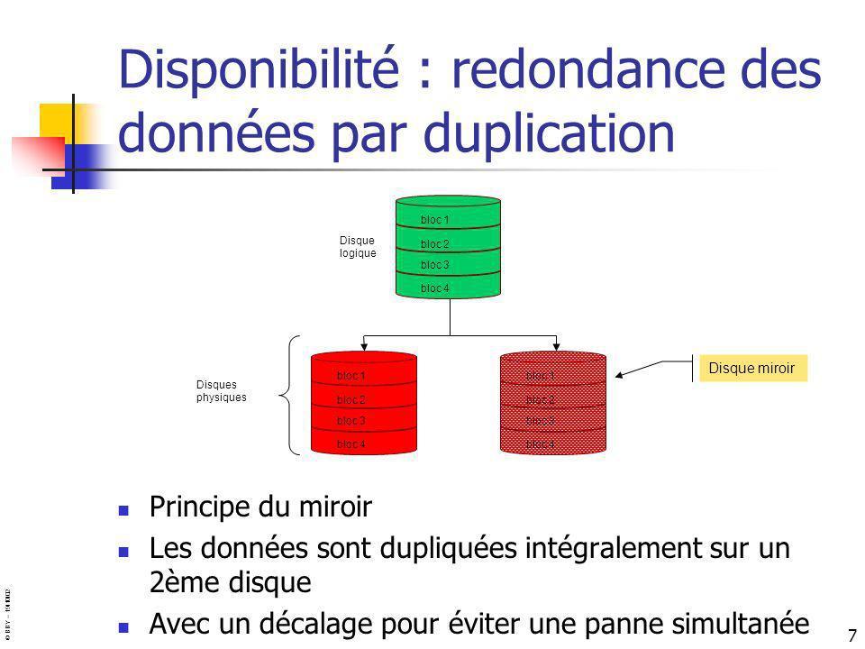 © BBY – 19/10/02 7 Disponibilité : redondance des données par duplication Principe du miroir Les données sont dupliquées intégralement sur un 2ème dis
