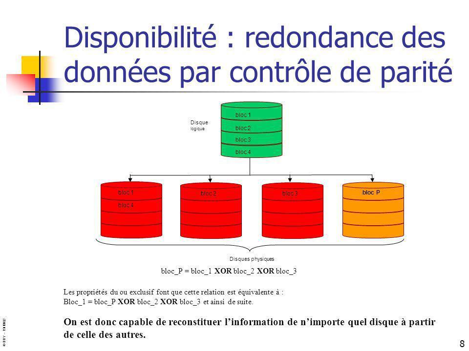 © BBY – 19/10/02 8 Disponibilité : redondance des données par contrôle de parité Disques physiques bloc 1 bloc 2 bloc 3 bloc 4 bloc 1 bloc 2bloc 3 blo
