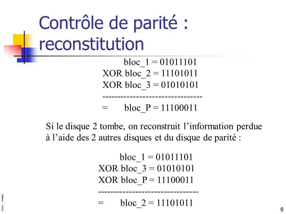 © BBY – 19/10/02 9 Contrôle de parité : reconstitution bloc_1 = 01011101 XOR bloc_2 = 11101011 XOR bloc_3 = 01010101 --------------------------------