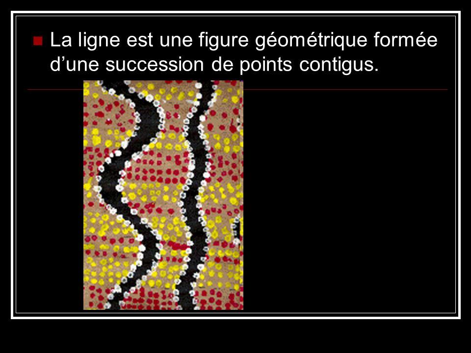 La ligne est une figure géométrique formée dune succession de points contigus.