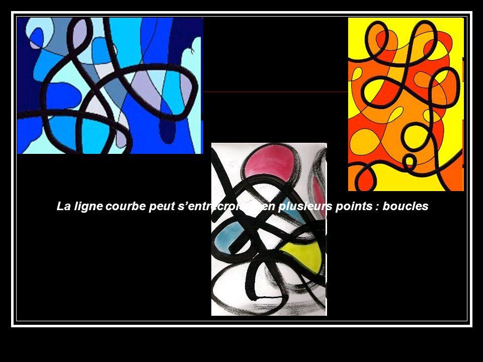 La ligne courbe peut sentrecroiser en plusieurs points : boucles