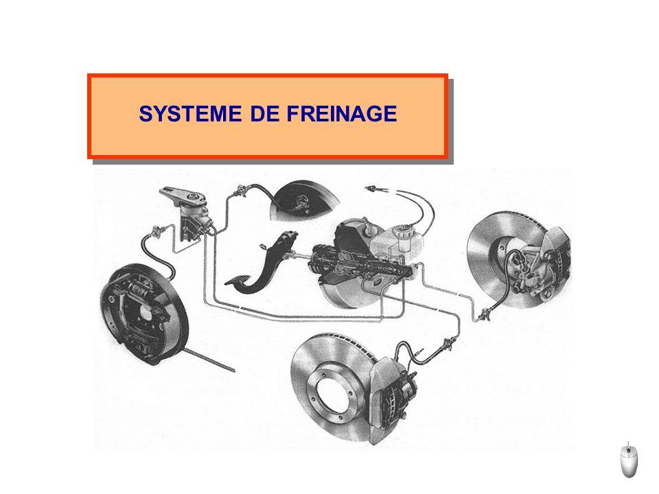 SYSTEME DE FREINAGE