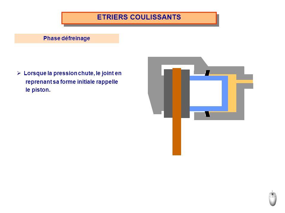 ETRIERS COULISSANTS Lorsque la pression chute, le joint en reprenant sa forme initiale rappelle le piston. Phase défreinage