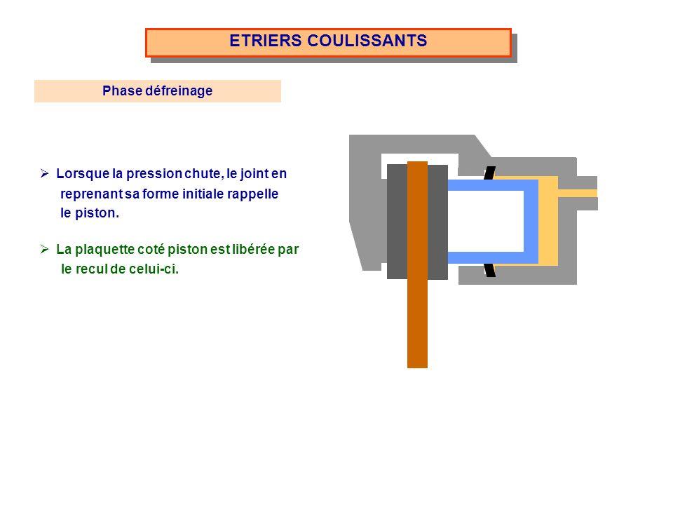 ETRIERS COULISSANTS Lorsque la pression chute, le joint en reprenant sa forme initiale rappelle le piston. Phase défreinage La plaquette coté piston e