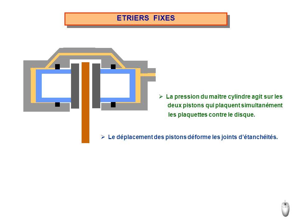 ETRIERS FIXES deux pistons qui plaquent simultanément les plaquettes contre le disque. Le déplacement des pistons déforme les joints détanchéités. La