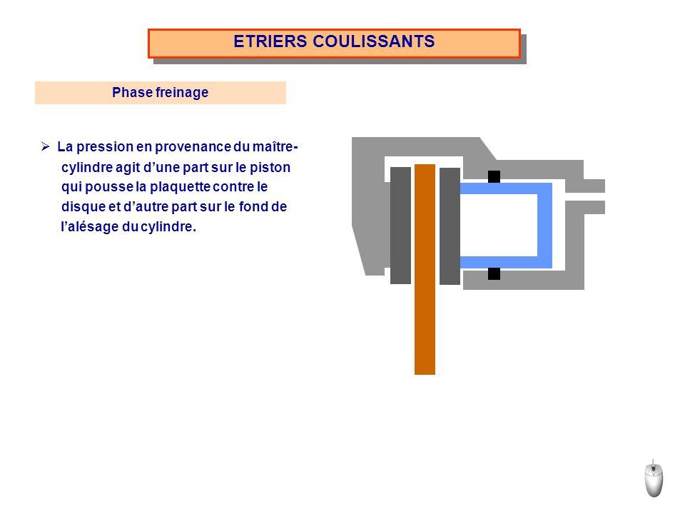 ETRIERS COULISSANTS Phase défreinage Lorsque la pression chute, le joint en reprenant sa forme initiale rappelle le piston.
