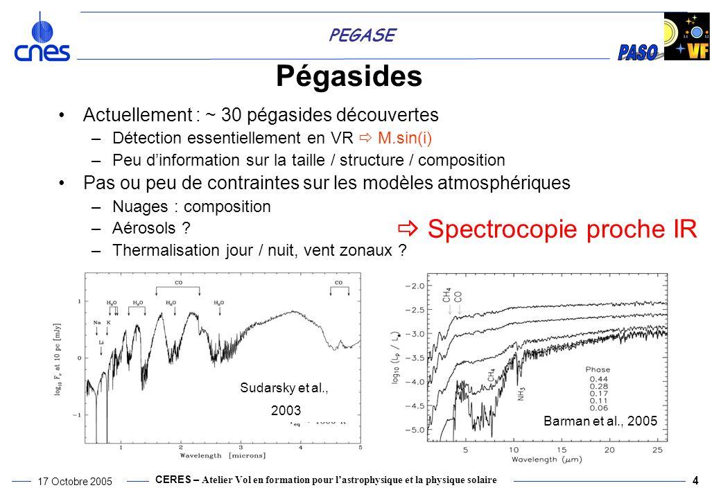 CERES – Atelier Vol en formation pour lastrophysique et la physique solaire 17 Octobre 2005 5 PEGASE Pégasides (2) En 2012, COROT aura détecté ~ 25 Pégasides –Détection en transit + Vitesse radiale M, R connus –Principale question : Structure / composition de latmosphère spectro observation directe –Rôle de la taille des objets dans les processus Observation directe et spectroscopie –HRA + grande dynamique –Couverture spectrale continue Observation depuis lespace