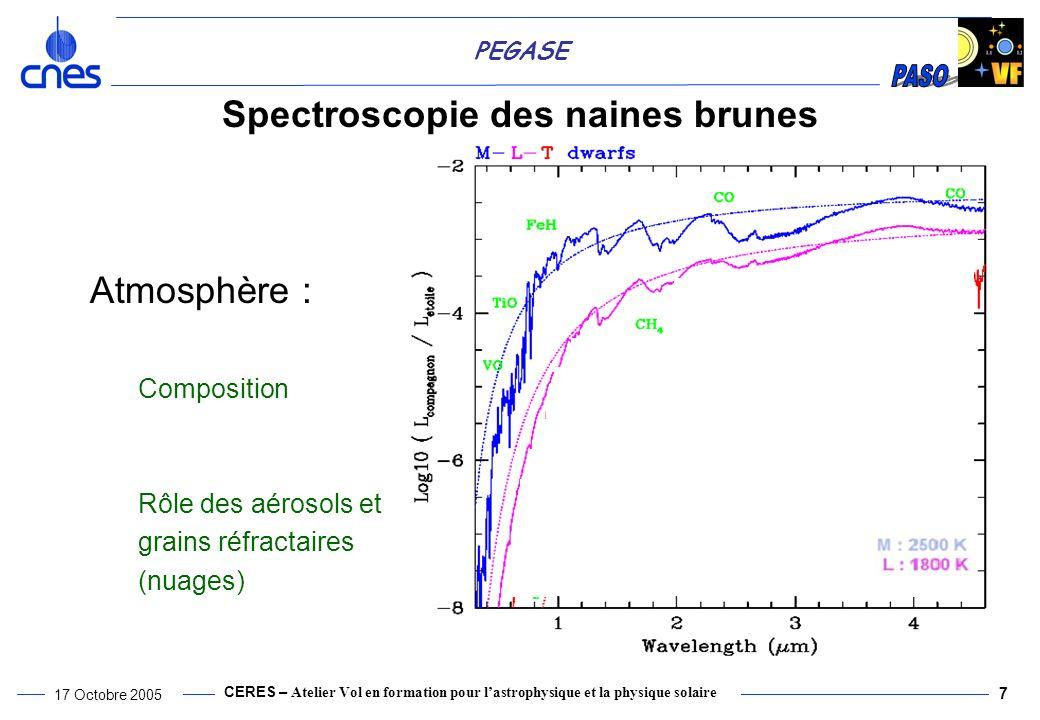 CERES – Atelier Vol en formation pour lastrophysique et la physique solaire 17 Octobre 2005 7 PEGASE Spectroscopie des naines brunes Atmosphère : Composition Rôle des aérosols et grains réfractaires (nuages)