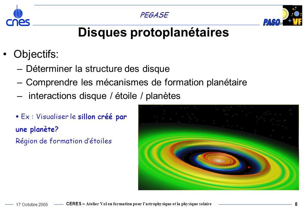 CERES – Atelier Vol en formation pour lastrophysique et la physique solaire 17 Octobre 2005 8 PEGASE Disques protoplanétaires Objectifs: –Déterminer la structure des disque –Comprendre les mécanismes de formation planétaire – interactions disque / étoile / planètes Ex : Visualiser le sillon créé par une planète.