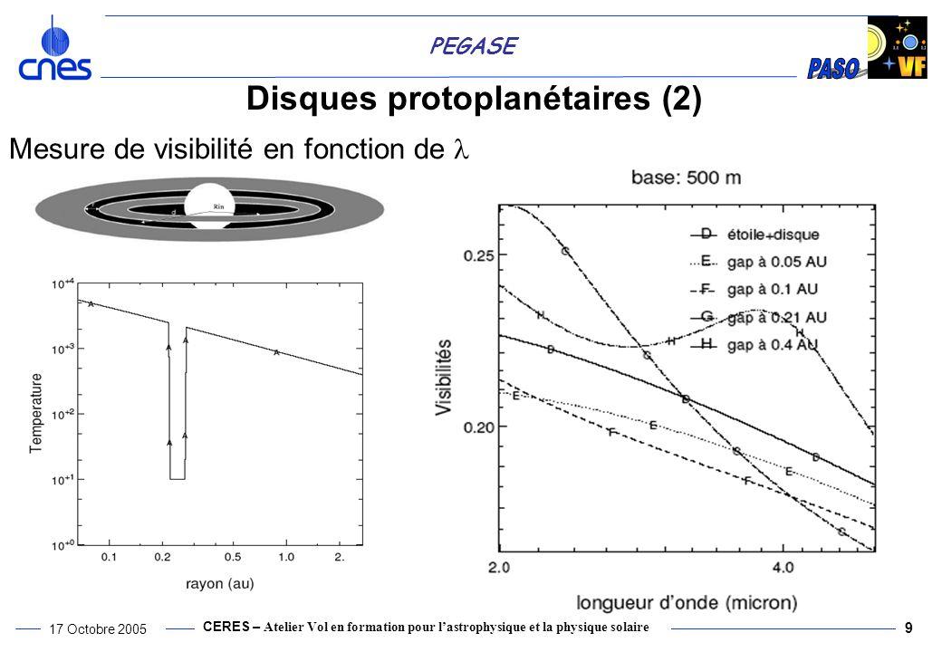 CERES – Atelier Vol en formation pour lastrophysique et la physique solaire 17 Octobre 2005 9 PEGASE Disques protoplanétaires (2) Mesure de visibilité en fonction de
