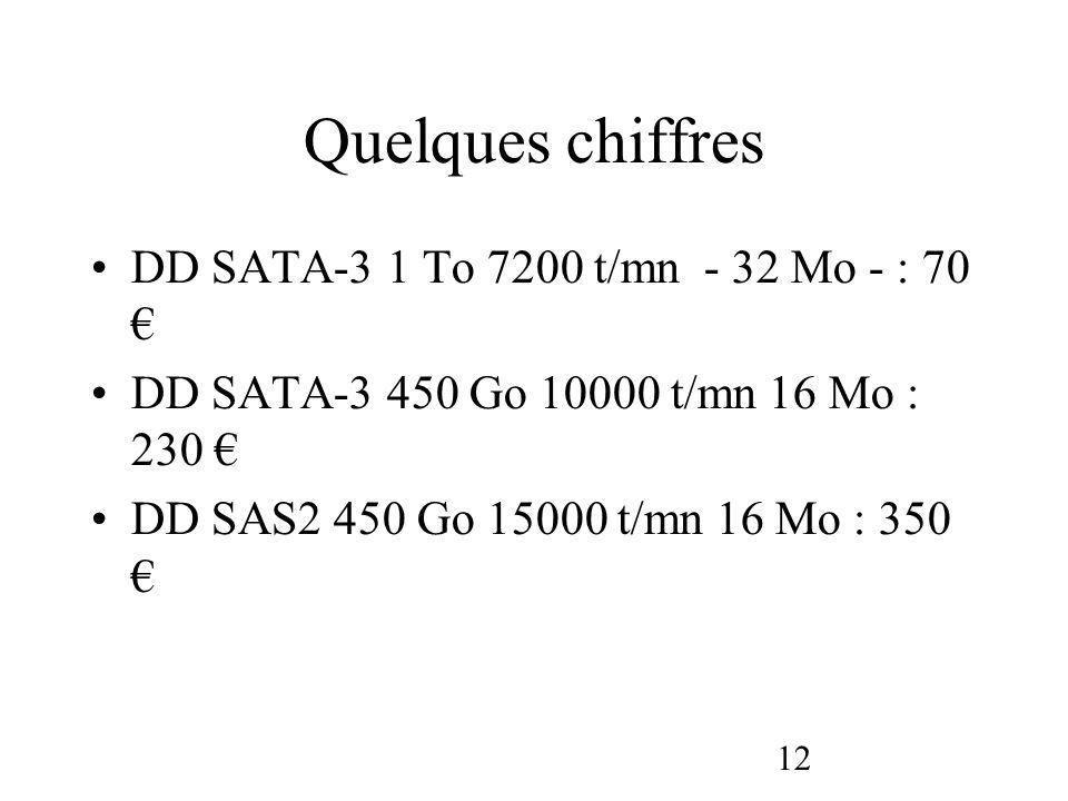 12 Quelques chiffres DD SATA-3 1 To 7200 t/mn - 32 Mo - : 70 DD SATA-3 450 Go 10000 t/mn 16 Mo : 230 DD SAS2 450 Go 15000 t/mn 16 Mo : 350