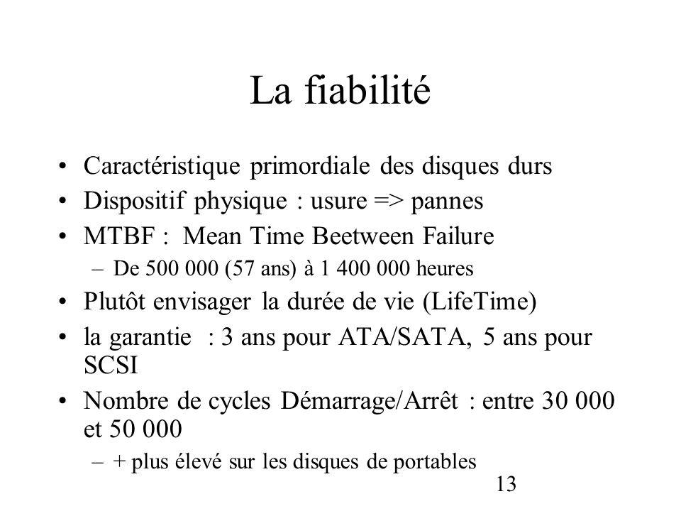 13 La fiabilité Caractéristique primordiale des disques durs Dispositif physique : usure => pannes MTBF : Mean Time Beetween Failure –De 500 000 (57 a