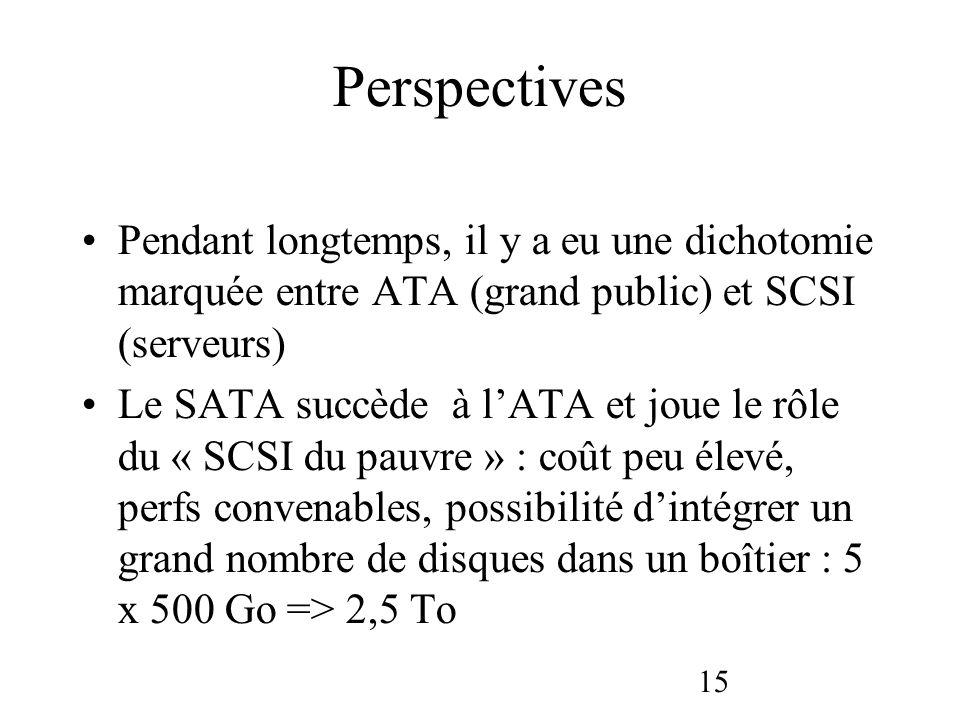 15 Perspectives Pendant longtemps, il y a eu une dichotomie marquée entre ATA (grand public) et SCSI (serveurs) Le SATA succède à lATA et joue le rôle