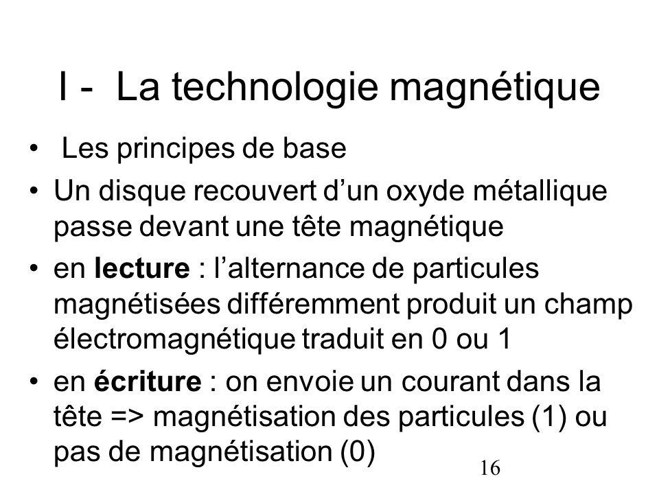 16 I - La technologie magnétique Les principes de base Un disque recouvert dun oxyde métallique passe devant une tête magnétique en lecture : lalterna
