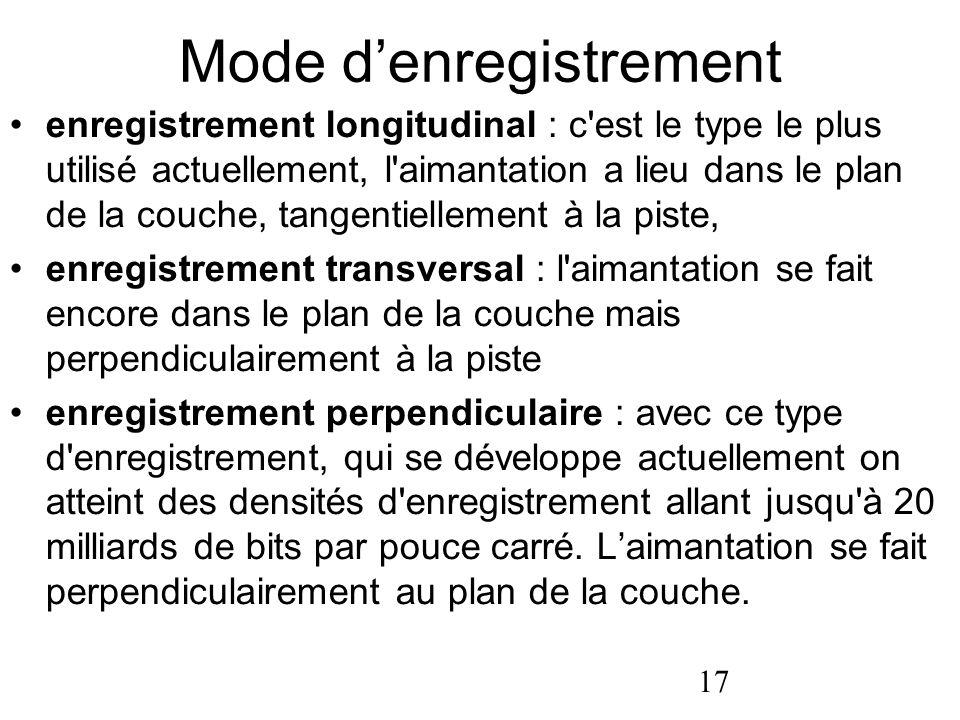 17 Mode denregistrement enregistrement longitudinal : c'est le type le plus utilisé actuellement, l'aimantation a lieu dans le plan de la couche, tang