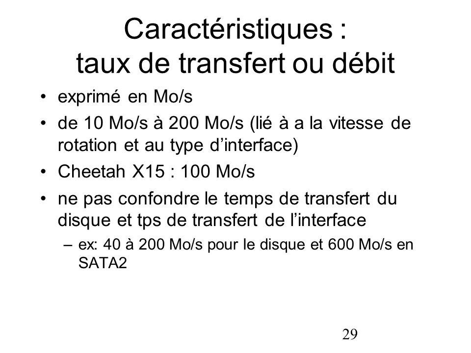 29 Caractéristiques : taux de transfert ou débit exprimé en Mo/s de 10 Mo/s à 200 Mo/s (lié à a la vitesse de rotation et au type dinterface) Cheetah