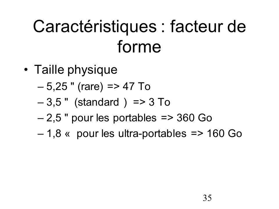 35 Caractéristiques : facteur de forme Taille physique –5,25