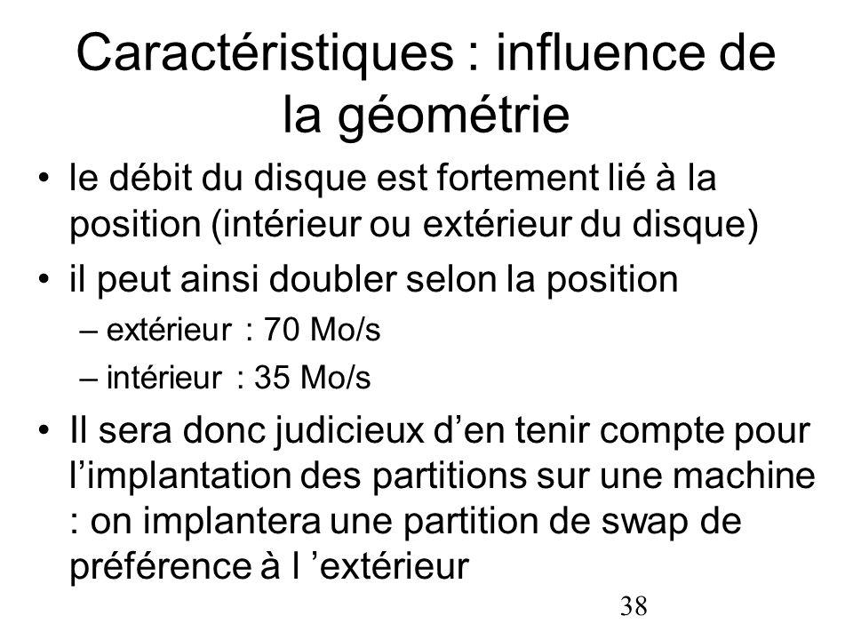 38 Caractéristiques : influence de la géométrie le débit du disque est fortement lié à la position (intérieur ou extérieur du disque) il peut ainsi do