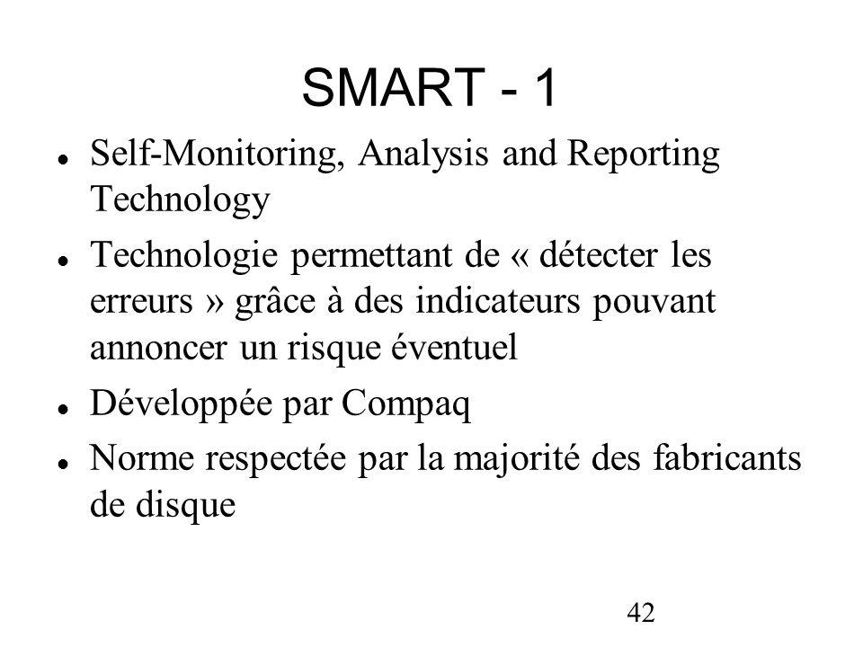 42 SMART - 1 Self-Monitoring, Analysis and Reporting Technology Technologie permettant de « détecter les erreurs » grâce à des indicateurs pouvant ann