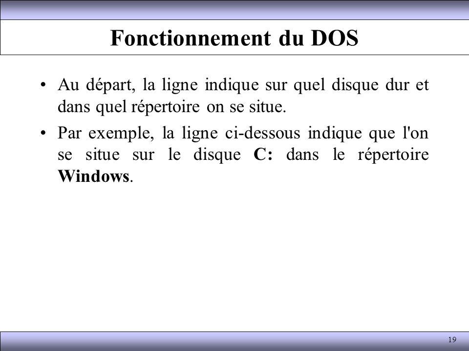 Fonctionnement du DOS Au départ, la ligne indique sur quel disque dur et dans quel répertoire on se situe. Par exemple, la ligne ci-dessous indique qu
