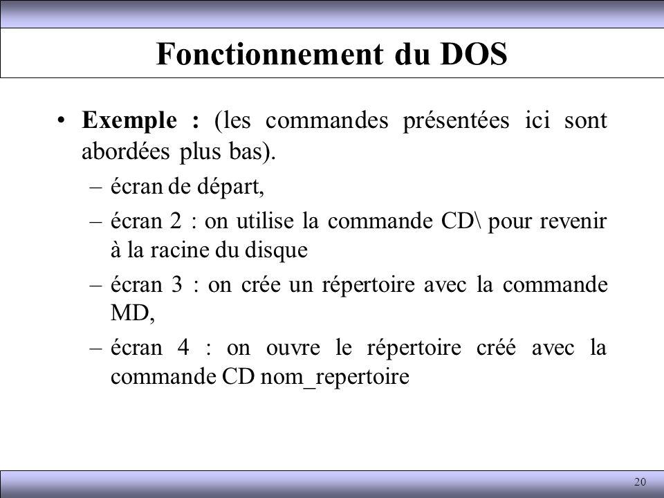 Fonctionnement du DOS Exemple : (les commandes présentées ici sont abordées plus bas). –écran de départ, –écran 2 : on utilise la commande CD\ pour re