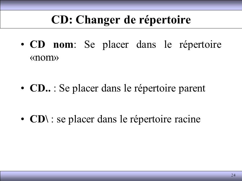 CD: Changer de répertoire CD nom: Se placer dans le répertoire «nom» CD.. : Se placer dans le répertoire parent CD\ : se placer dans le répertoire rac