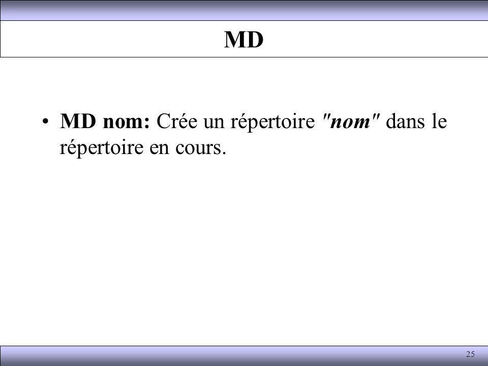 MD MD nom: Crée un répertoire
