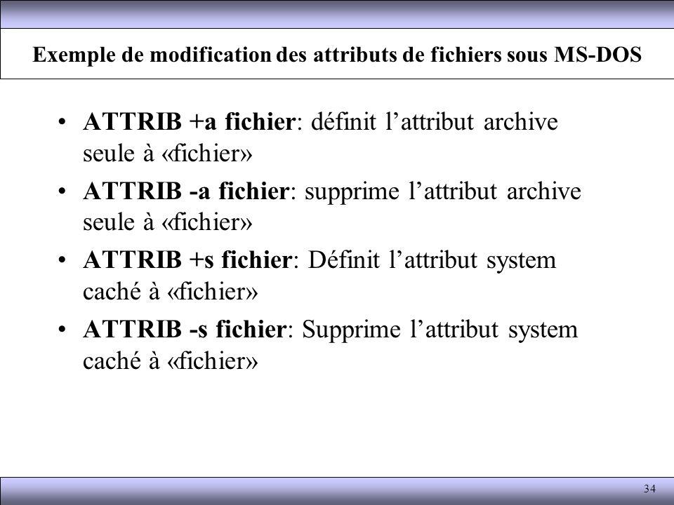 Exemple de modification des attributs de fichiers sous MS-DOS ATTRIB +a fichier: définit lattribut archive seule à «fichier» ATTRIB -a fichier: suppri
