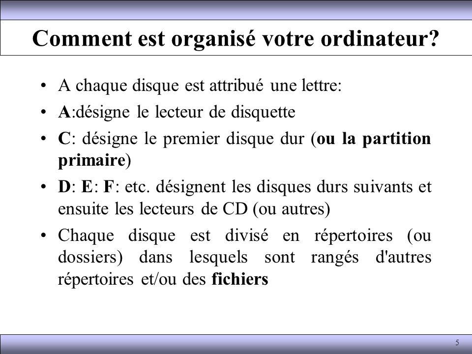 Comment est organisé votre ordinateur? A chaque disque est attribué une lettre: A:désigne le lecteur de disquette C: désigne le premier disque dur (ou