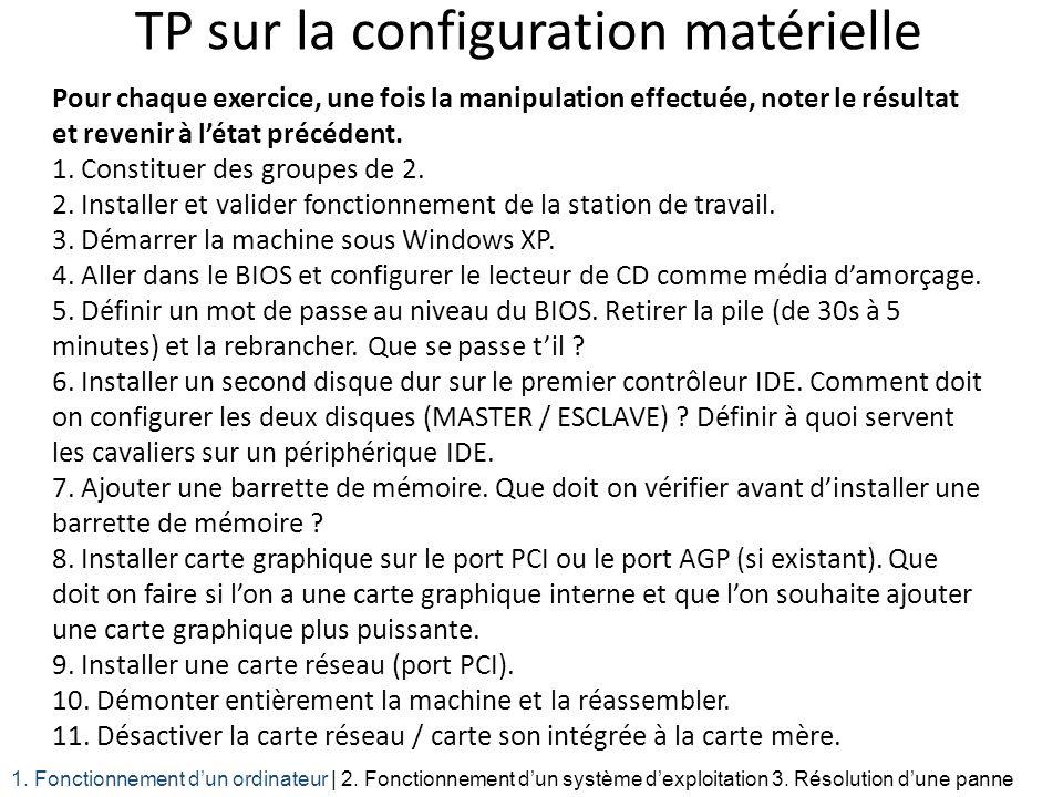 TP sur la configuration matérielle Pour chaque exercice, une fois la manipulation effectuée, noter le résultat et revenir à létat précédent. 1. Consti