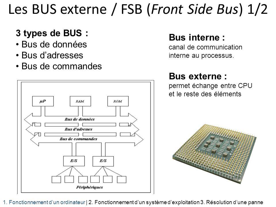 Les BUS externe / FSB (Front Side Bus) 1/2 3 types de BUS : Bus de données Bus dadresses Bus de commandes Bus interne : canal de communication interne