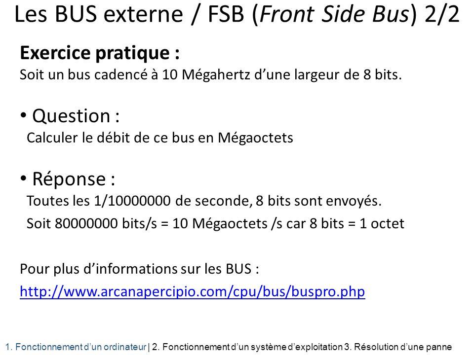 Les BUS externe / FSB (Front Side Bus) 2/2 Exercice pratique : Soit un bus cadencé à 10 Mégahertz dune largeur de 8 bits. Question : Calculer le débit